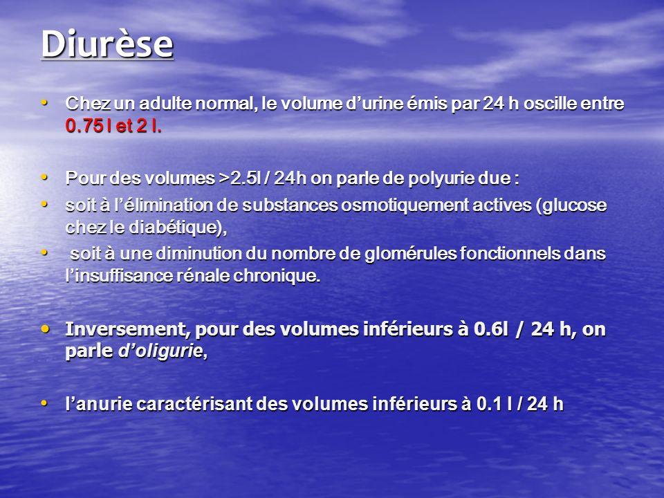 Diurèse Chez un adulte normal, le volume d'urine émis par 24 h oscille entre 0.75 l et 2 l. Pour des volumes >2.5l / 24h on parle de polyurie due :
