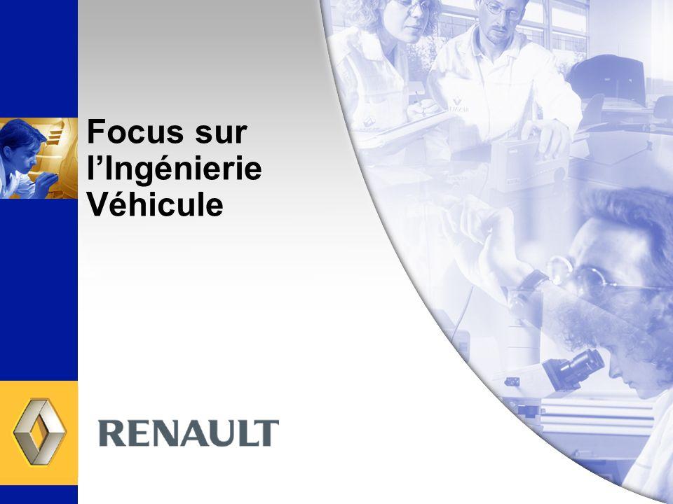 Focus sur l'Ingénierie Véhicule
