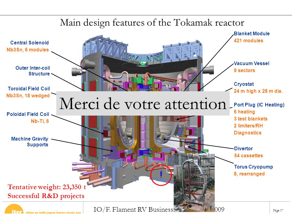 Main design features of the Tokamak reactor