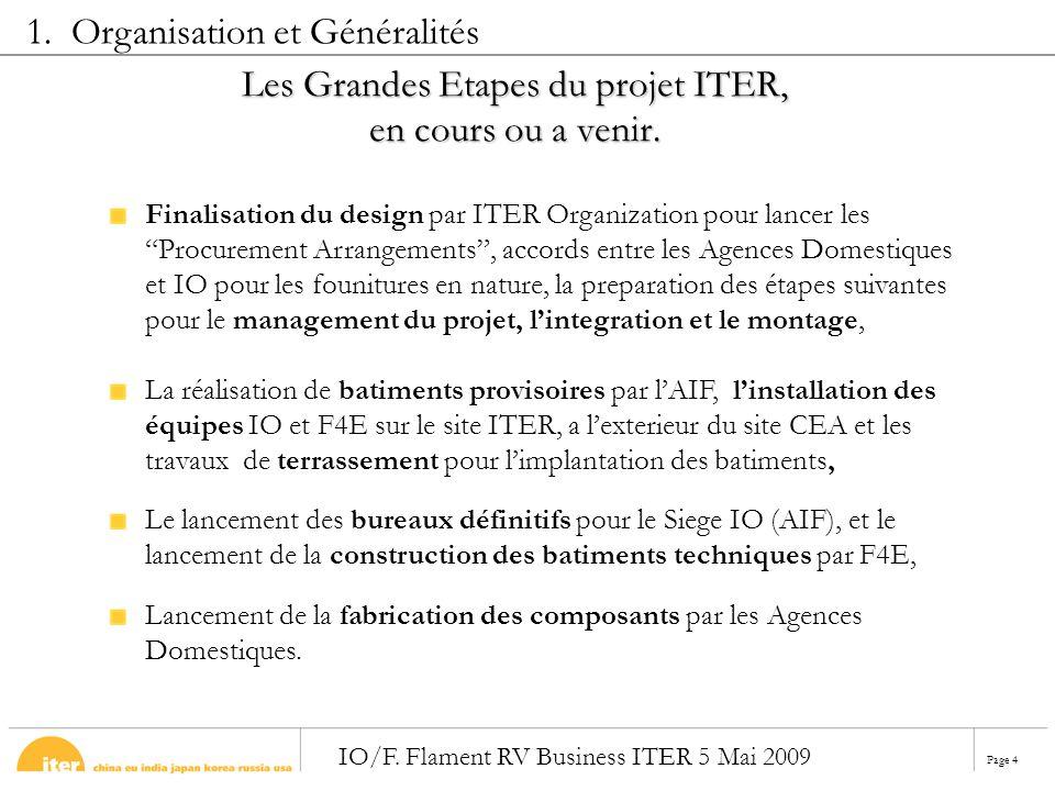 Les Grandes Etapes du projet ITER, en cours ou a venir.