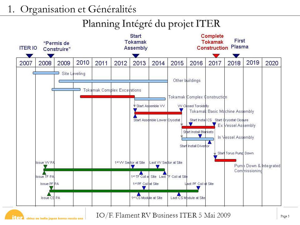 Planning Intégré du projet ITER