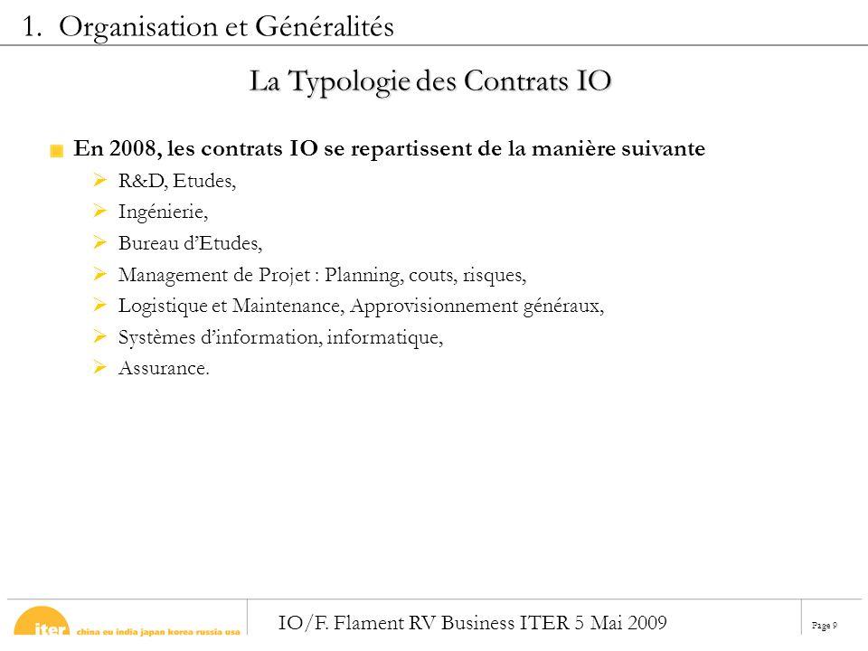La Typologie des Contrats IO