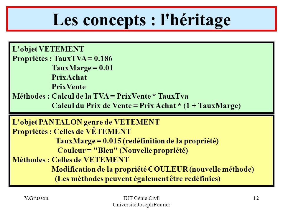 Les concepts : l héritage