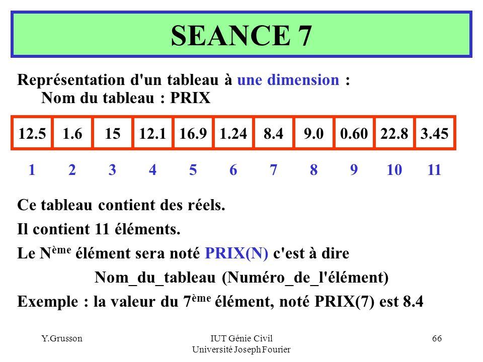 Nom_du_tableau (Numéro_de_l élément)