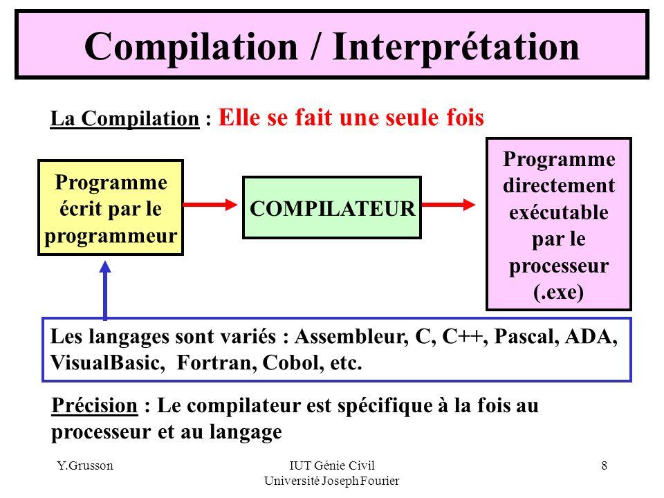 Compilation / Interprétation