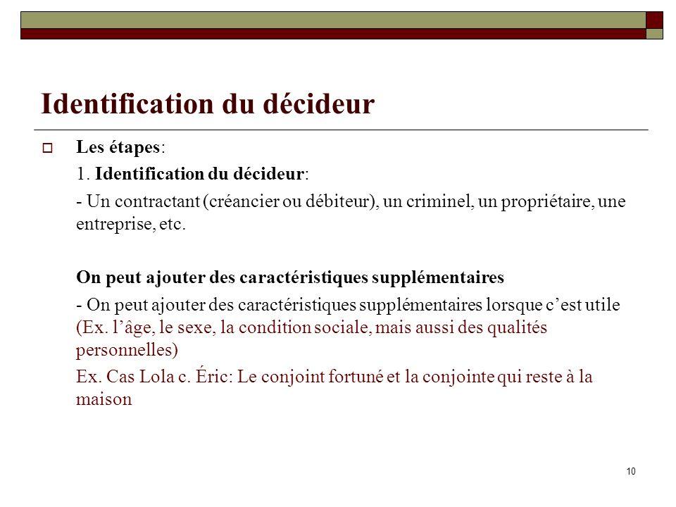 Identification du décideur