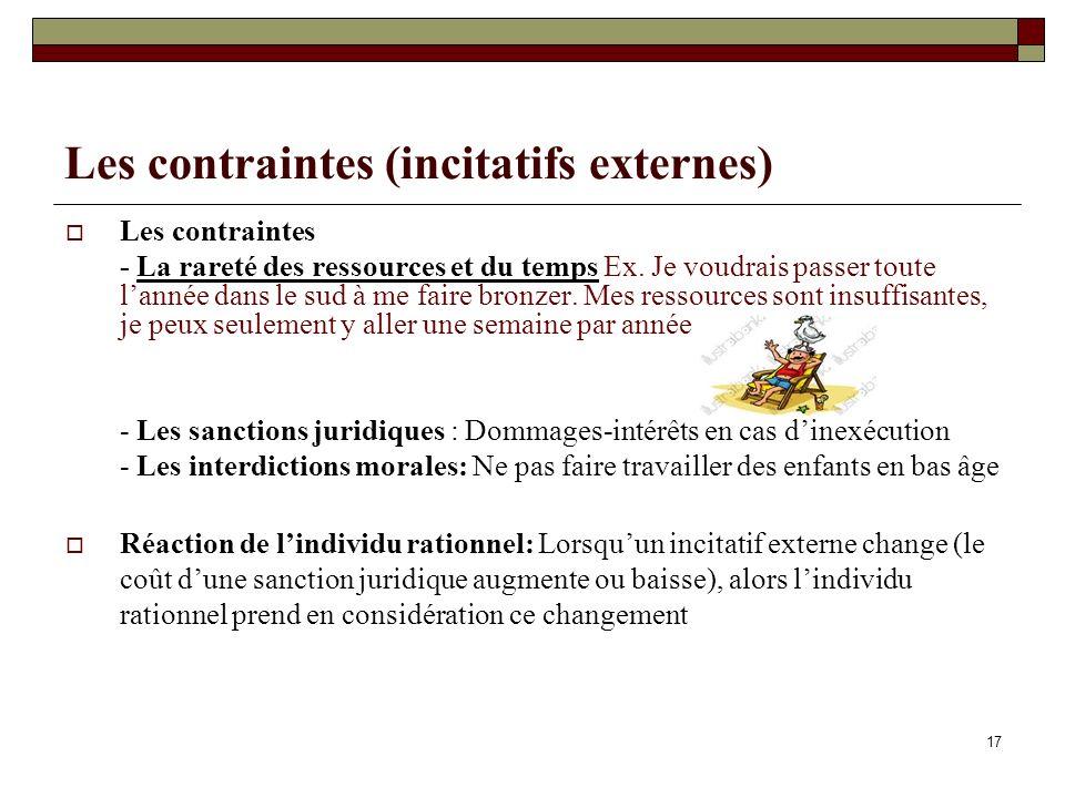 Les contraintes (incitatifs externes)