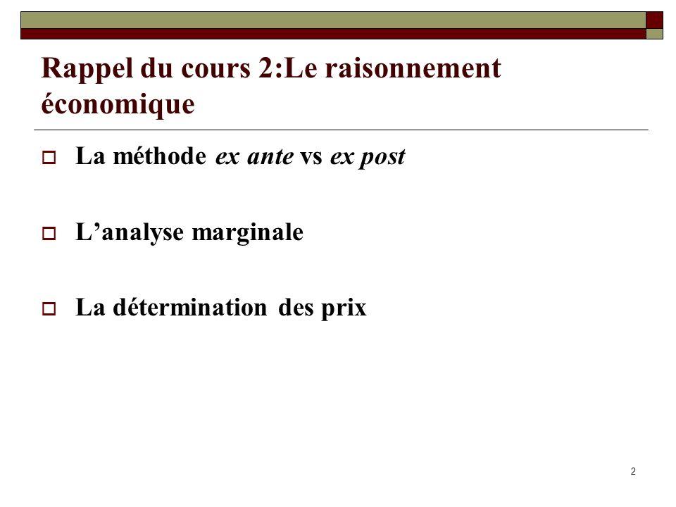 Rappel du cours 2:Le raisonnement économique
