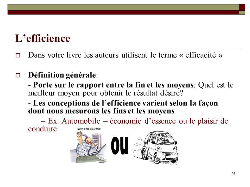 L'efficience Dans votre livre les auteurs utilisent le terme « efficacité » Définition générale: