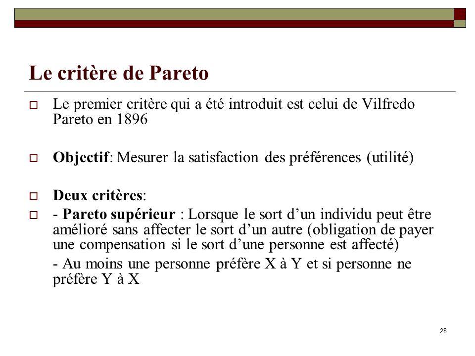Le critère de Pareto Le premier critère qui a été introduit est celui de Vilfredo Pareto en 1896.