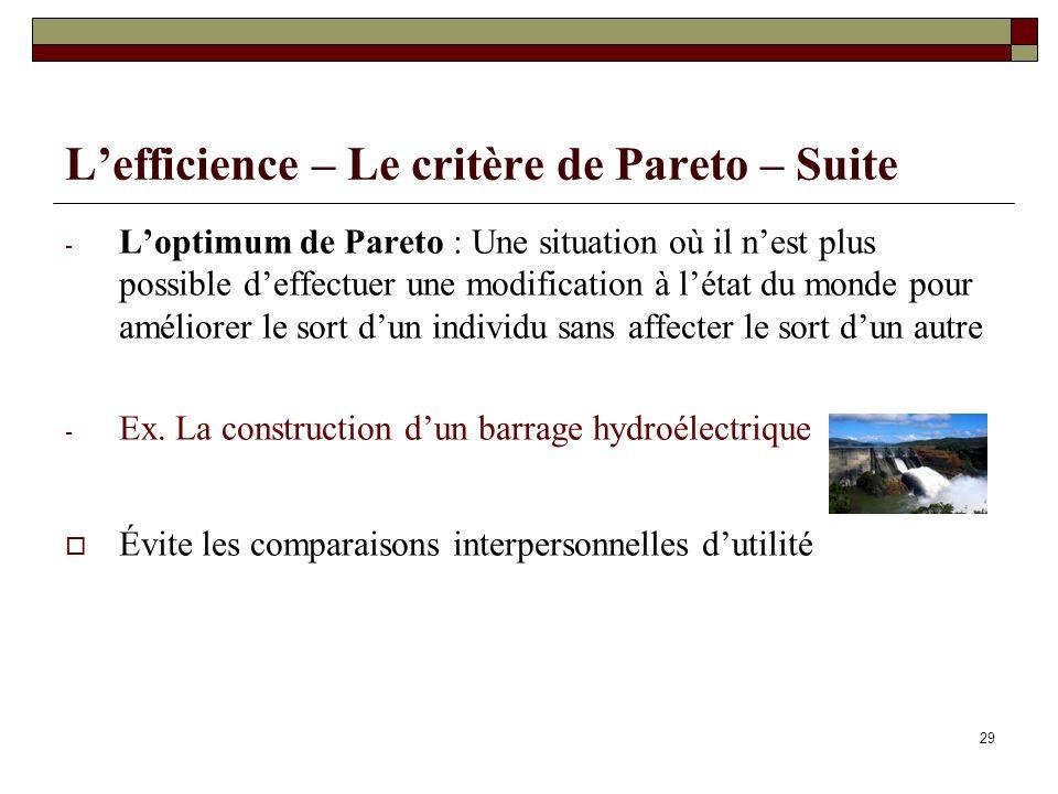 L'efficience – Le critère de Pareto – Suite