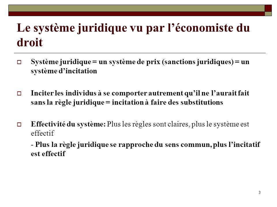 Le système juridique vu par l'économiste du droit