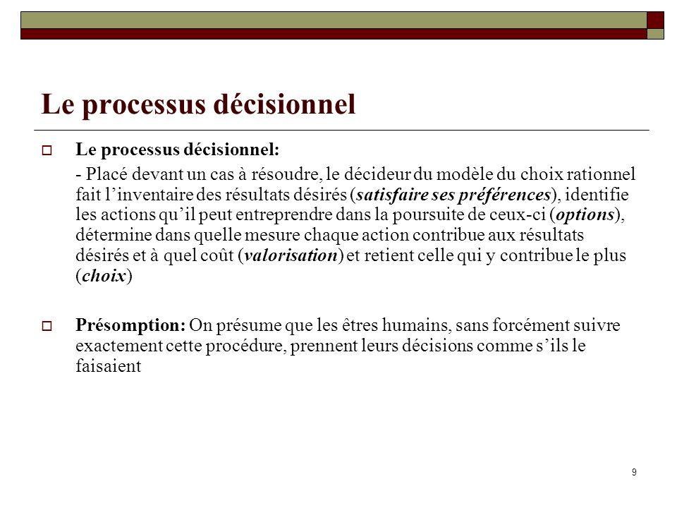 Le processus décisionnel