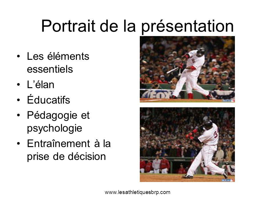 Portrait de la présentation