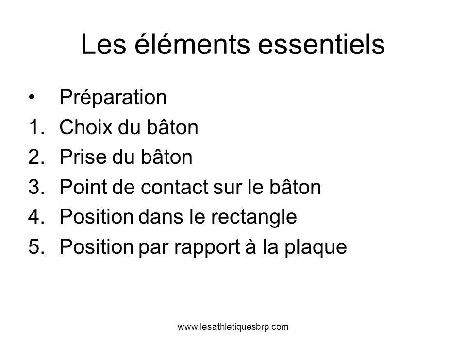 Les éléments essentiels