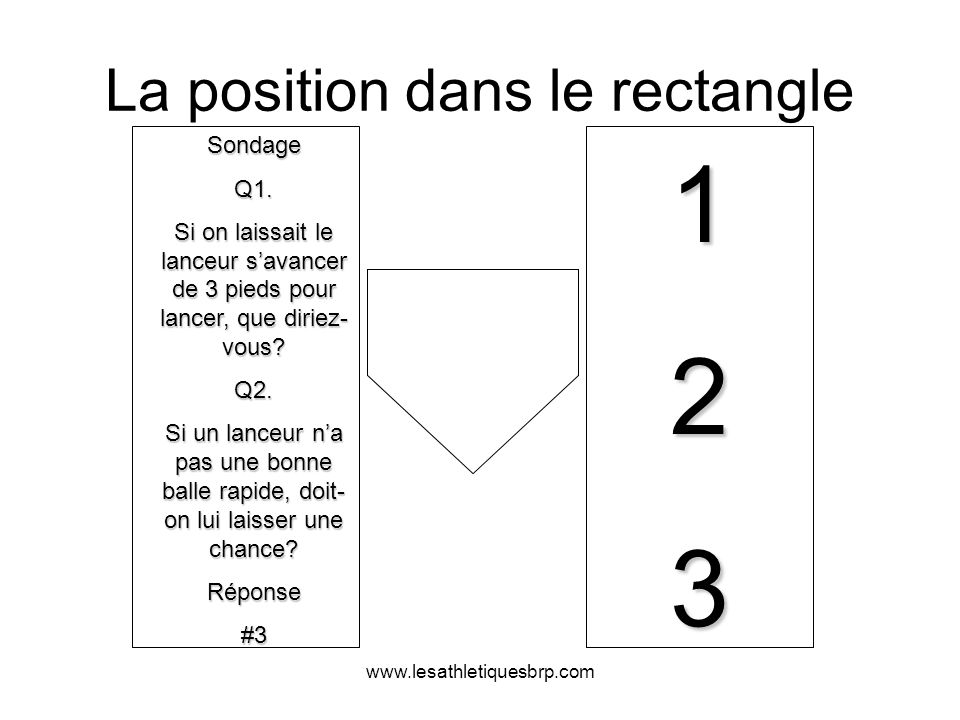 La position dans le rectangle