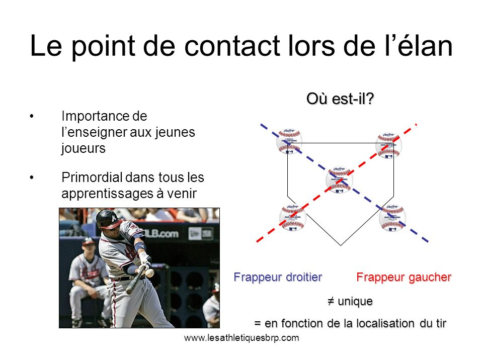 Le point de contact lors de l'élan