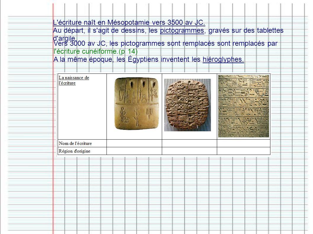 Vers 3000 av JC, les pictogrammes sont remplacés sont remplacés par l écriture cunéiforme.(p 14)