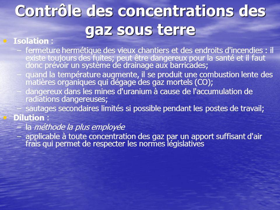 Contrôle des concentrations des gaz sous terre