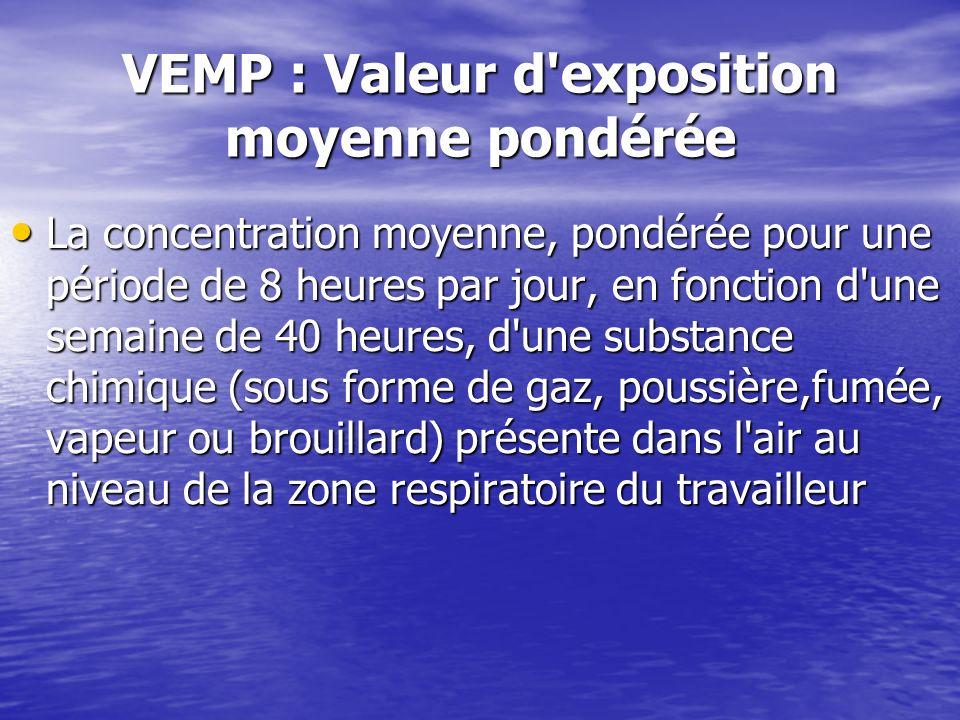 VEMP : Valeur d exposition moyenne pondérée