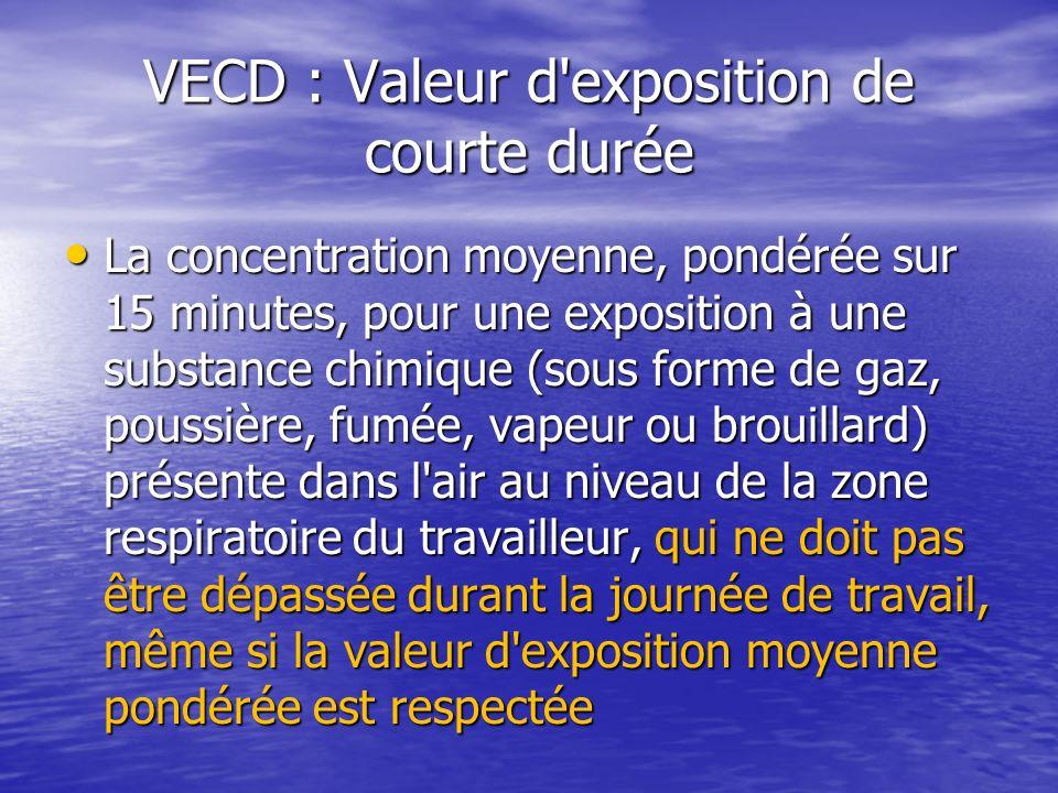 VECD : Valeur d exposition de courte durée