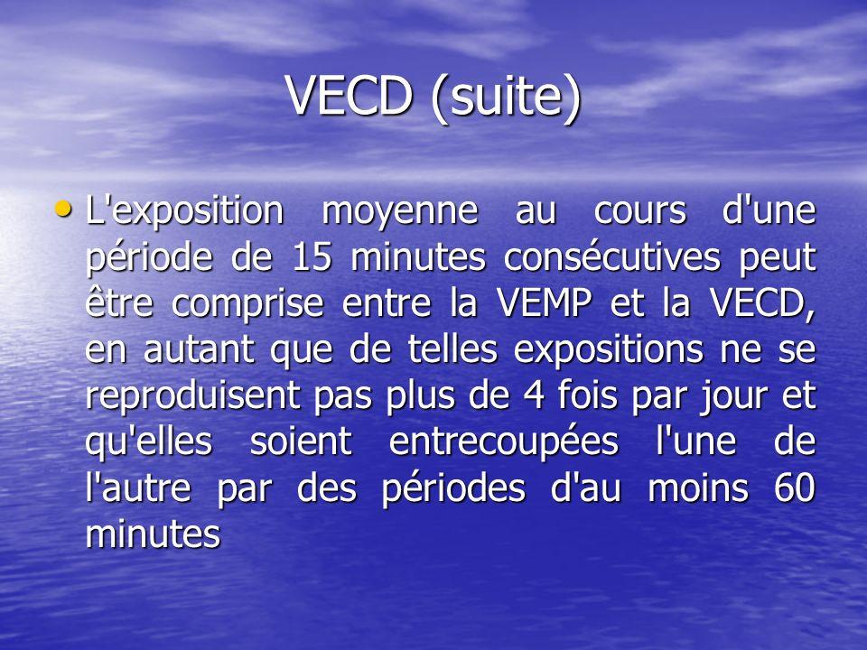 VECD (suite)