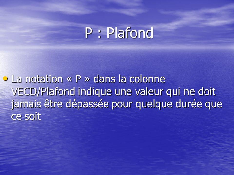 P : Plafond La notation « P » dans la colonne VECD/Plafond indique une valeur qui ne doit jamais être dépassée pour quelque durée que ce soit.