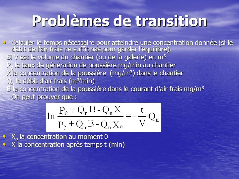 Problèmes de transition