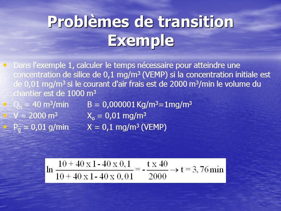 Problèmes de transition Exemple