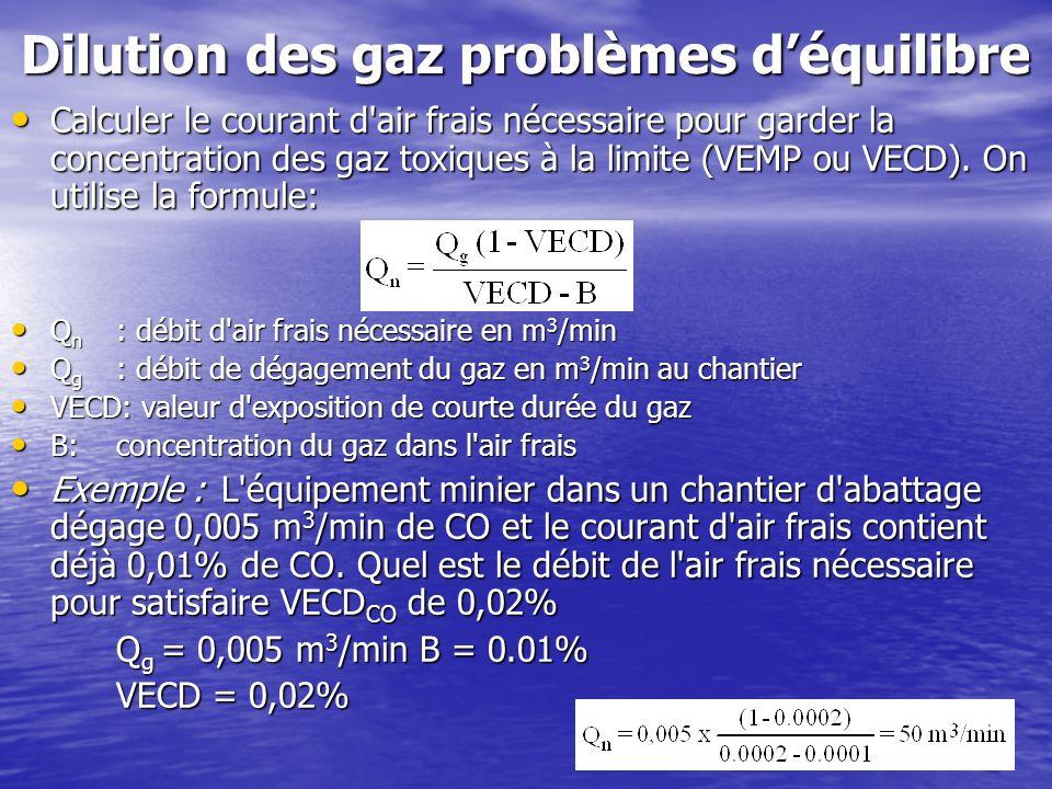 Dilution des gaz problèmes d'équilibre