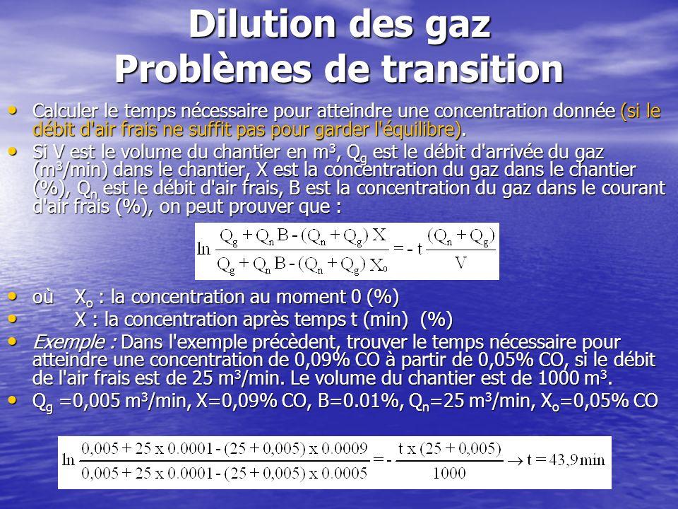 Dilution des gaz Problèmes de transition