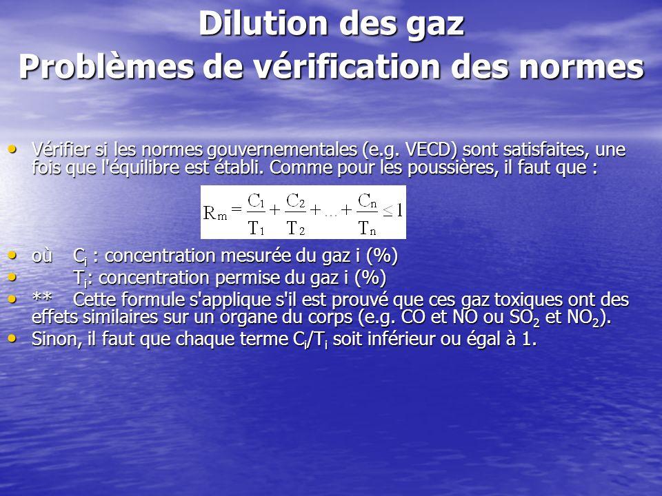 Dilution des gaz Problèmes de vérification des normes