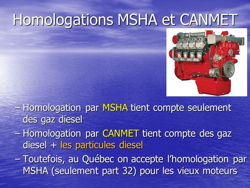 Homologations MSHA et CANMET