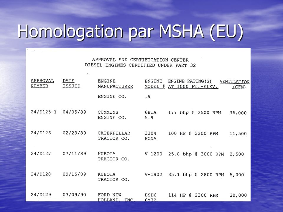 Homologation par MSHA (EU)