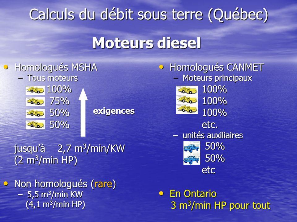 Calculs du débit sous terre (Québec)