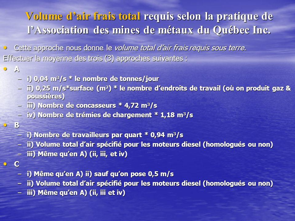 Volume d'air frais total requis selon la pratique de l'Association des mines de métaux du Québec Inc.