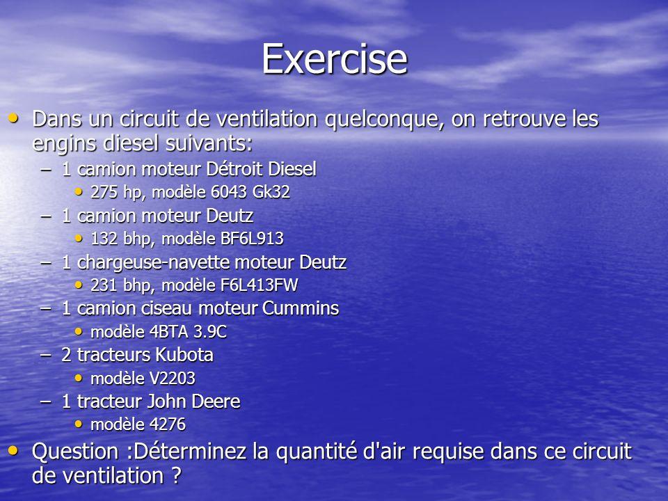 Exercise Dans un circuit de ventilation quelconque, on retrouve les engins diesel suivants: 1 camion moteur Détroit Diesel.