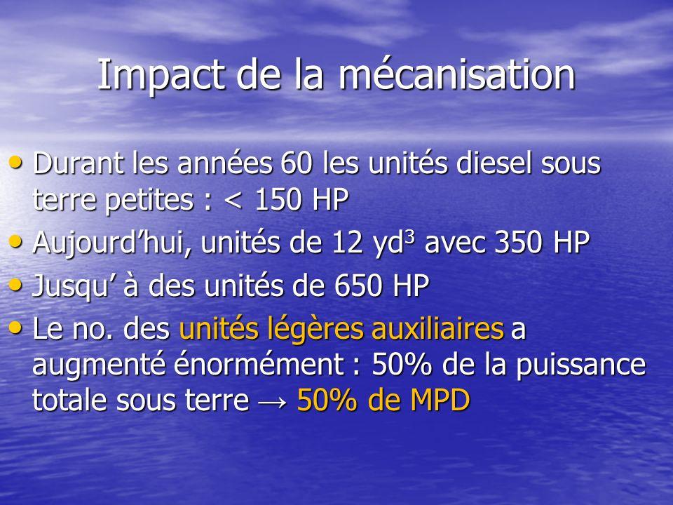 Impact de la mécanisation