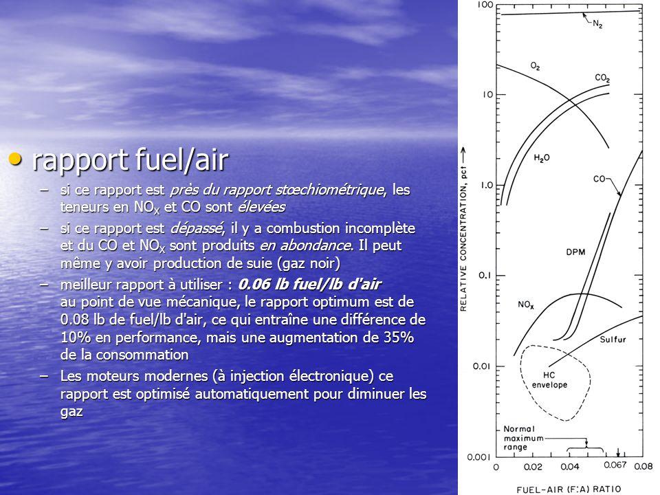 rapport fuel/air si ce rapport est près du rapport stœchiométrique, les teneurs en NOX et CO sont élevées.