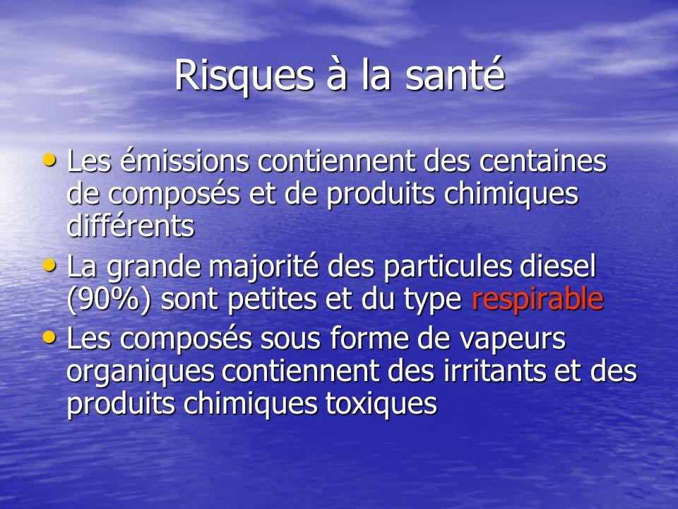Risques à la santé Les émissions contiennent des centaines de composés et de produits chimiques différents.