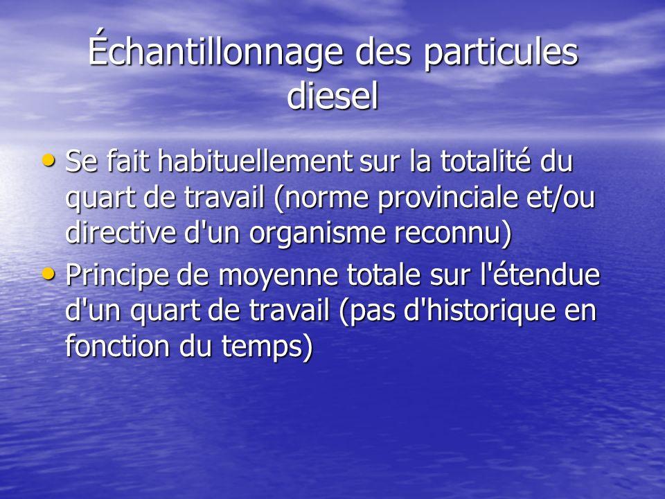 Échantillonnage des particules diesel