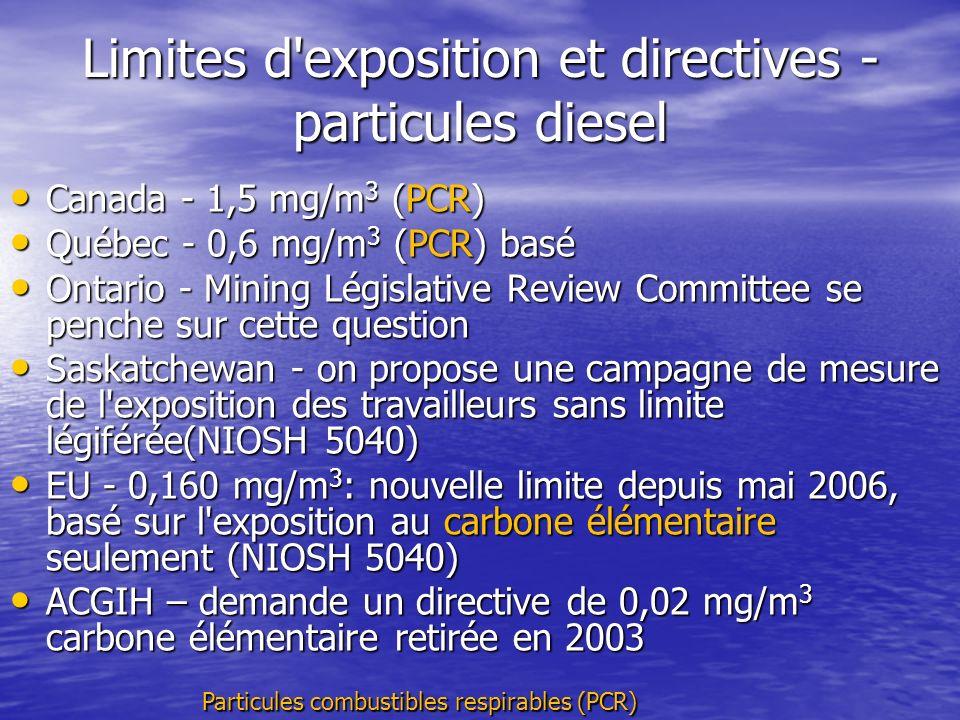 Limites d exposition et directives -particules diesel