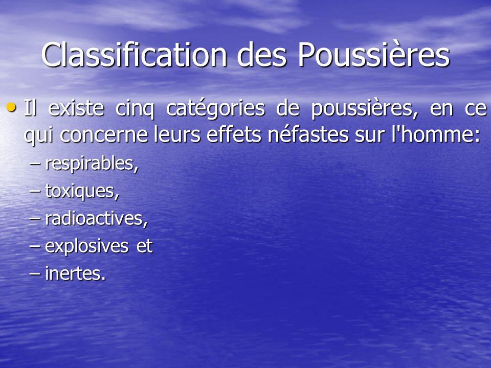 Classification des Poussières