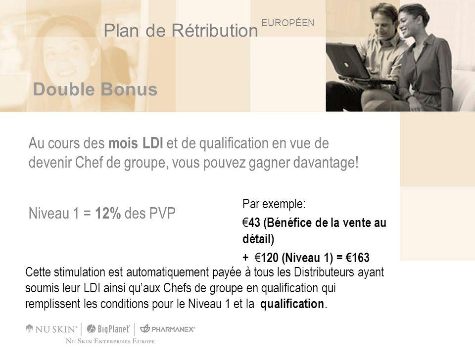 Plan de Rétribution Double Bonus