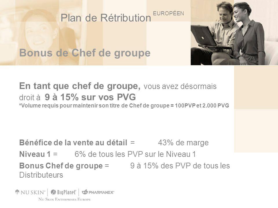 Plan de Rétribution Bonus de Chef de groupe