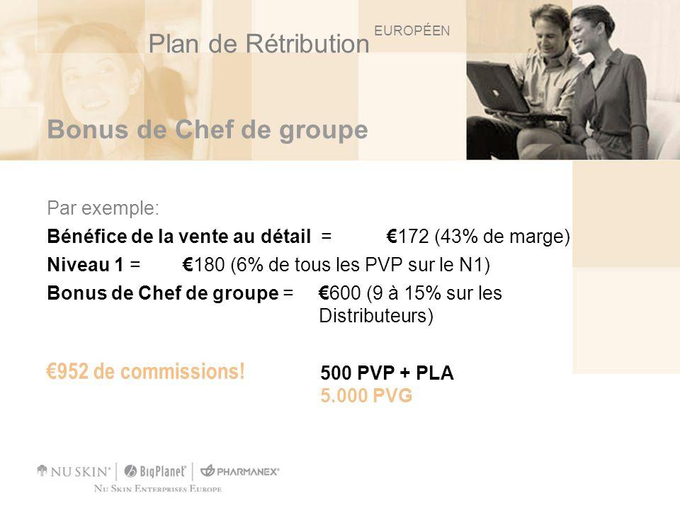 Plan de Rétribution Bonus de Chef de groupe €952 de commissions!
