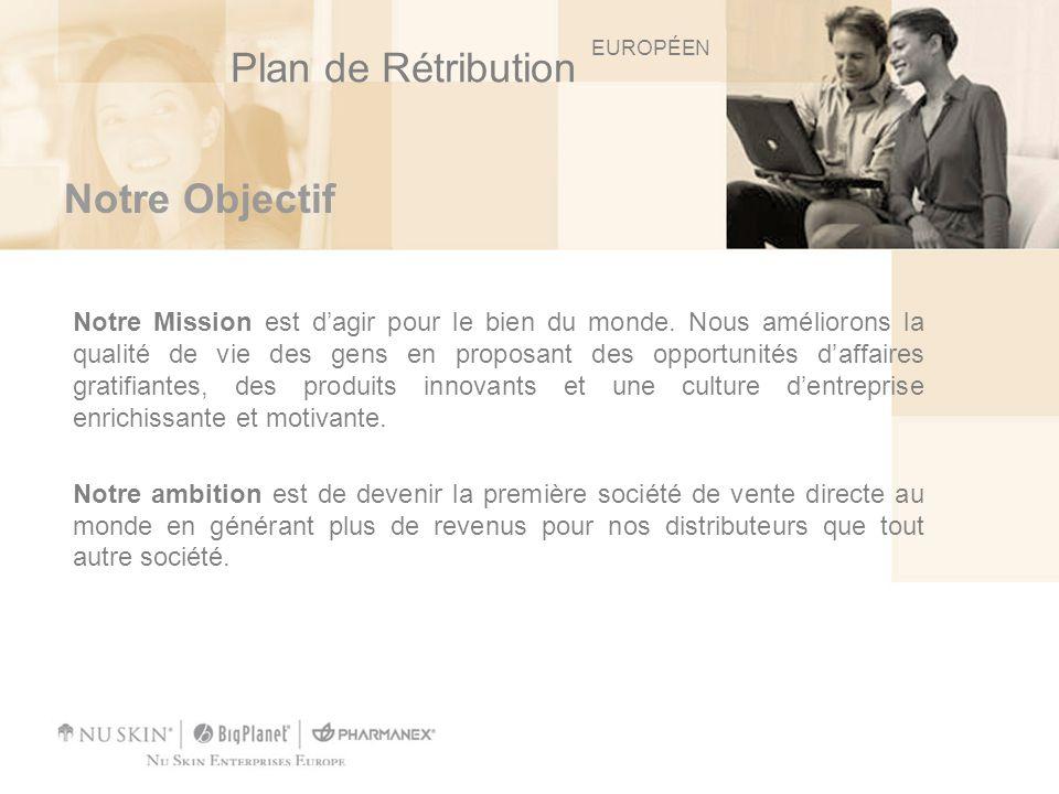 Plan de Rétribution Notre Objectif