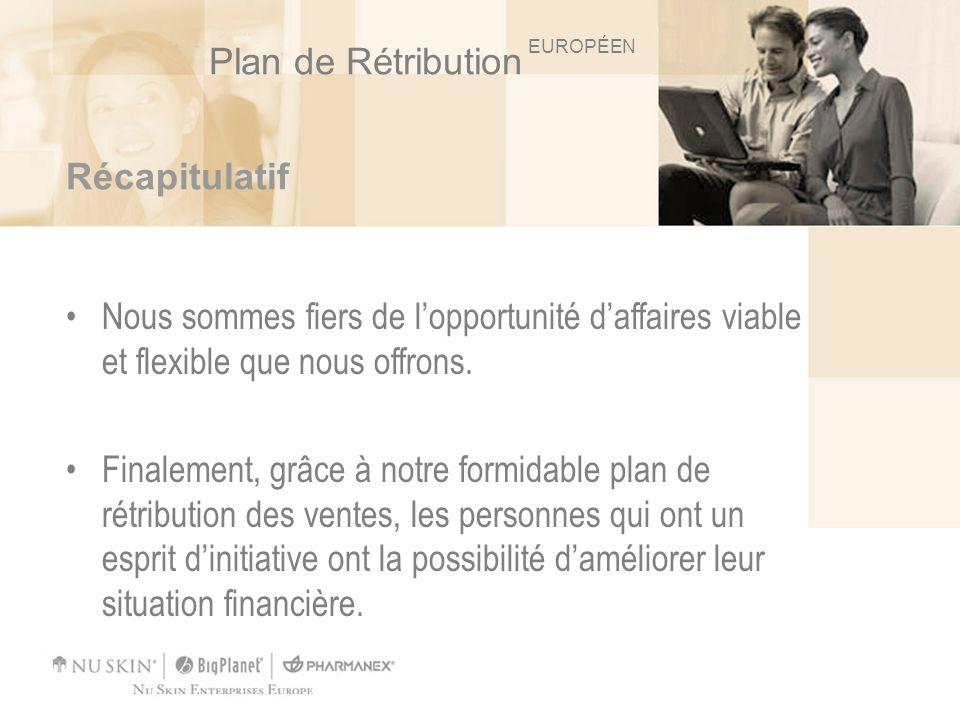 Plan de Rétribution Récapitulatif
