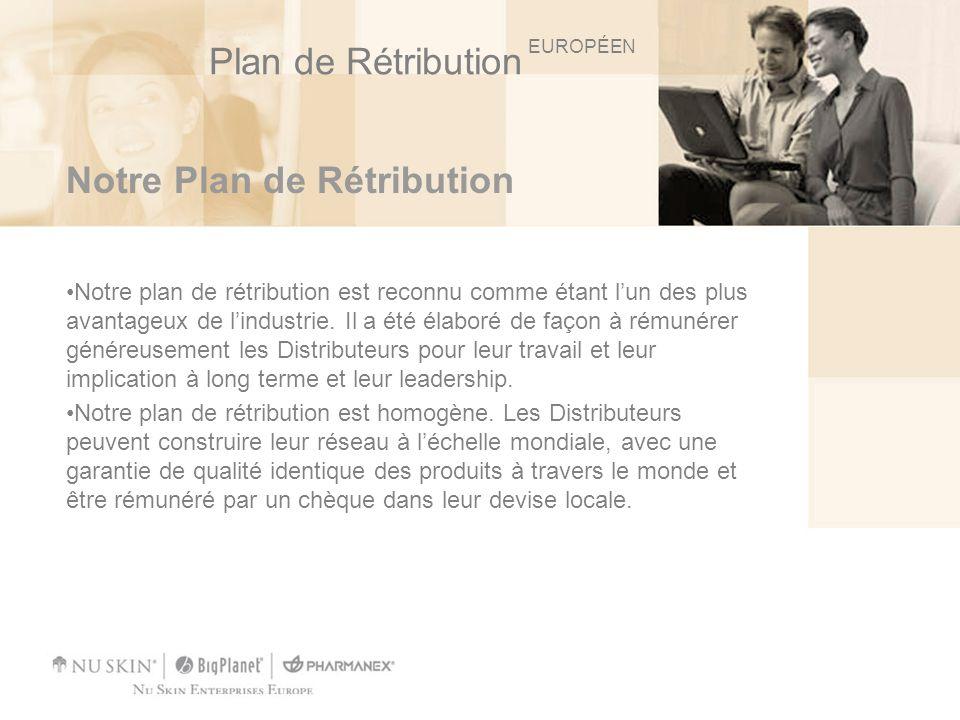 Notre Plan de Rétribution