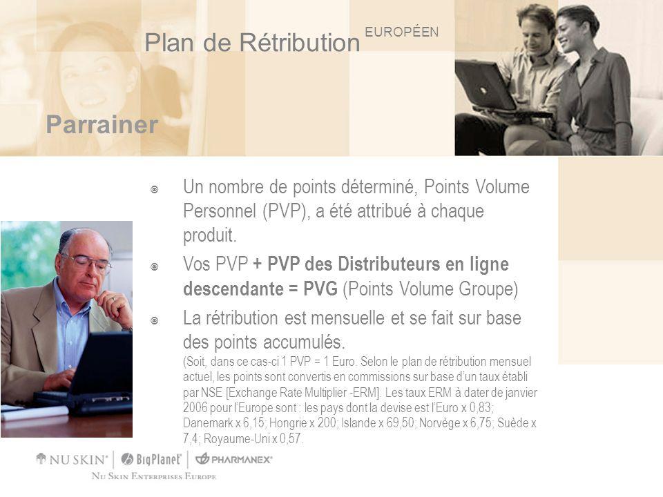 Plan de Rétribution Parrainer